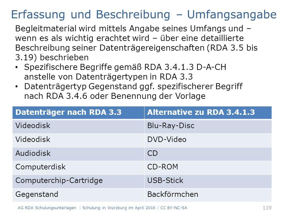Datenträger nach RDA 3.3Alternative zu RDA 3.4.1.3 VideodiskBlu-Ray-Disc VideodiskDVD-Video AudiodiskCD ComputerdiskCD-ROM Computerchip-CartridgeUSB-Stick GegenstandBackförmchen Erfassung und Beschreibung – Umfangsangabe Begleitmaterial wird mittels Angabe seines Umfangs und – wenn es als wichtig erachtet wird – über eine detaillierte Beschreibung seiner Datenträgereigenschaften (RDA 3.5 bis 3.19) beschrieben Spezifischere Begriffe gemäß RDA 3.4.1.3 D-A-CH anstelle von Datenträgertypen in RDA 3.3 Datenträgertyp Gegenstand ggf.