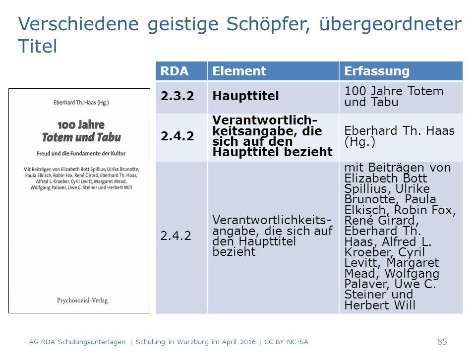 85 RDAElementErfassung 2.3.2Haupttitel 100 Jahre Totem und Tabu 2.4.2 Verantwortlich- keitsangabe, die sich auf den Haupttitel bezieht Eberhard Th. Ha