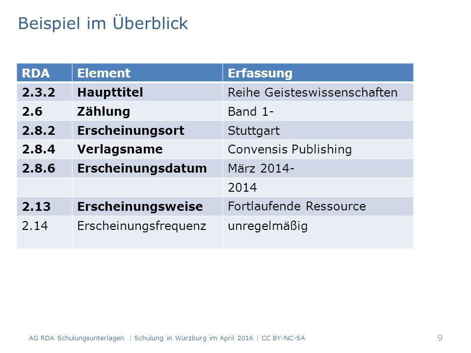 Beispiel im Überblick AG RDA Schulungsunterlagen | Schulung in Würzburg im April 2016 | CC BY-NC-SA 9 RDAElementErfassung 2.3.2HaupttitelReihe Geistes