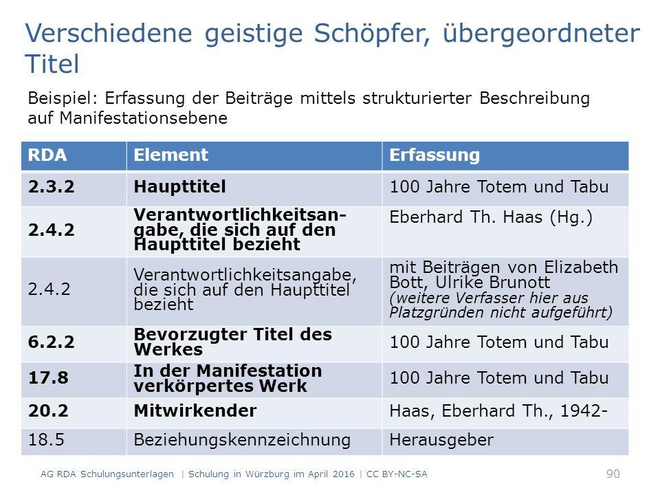 90 RDAElementErfassung 2.3.2Haupttitel100 Jahre Totem und Tabu 2.4.2 Verantwortlichkeitsan- gabe, die sich auf den Haupttitel bezieht Eberhard Th. Haa