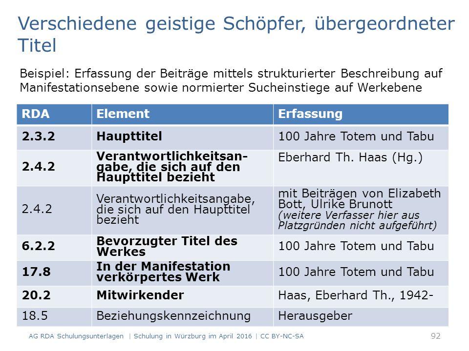 92 RDAElementErfassung 2.3.2Haupttitel100 Jahre Totem und Tabu 2.4.2 Verantwortlichkeitsan- gabe, die sich auf den Haupttitel bezieht Eberhard Th. Haa