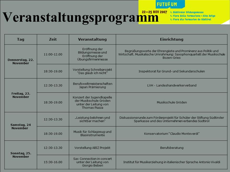 Veranstaltungsprogramm TagZeitVeranstaltungEinrichtung Donnerstag, 22. November 11:00-12.00 Eröffnung der Bildungsmesse und Eröffnung der Übungsfirmen