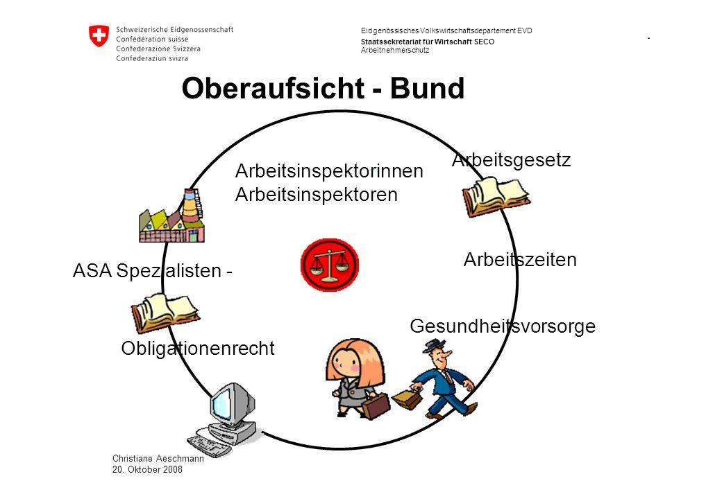Das Arbeitsgesetz spricht eine deutliche Sprache EVD/SECO/ABAS – Christiane Aeschmann 5 Das Arbeitsgesetz spricht eine deutliche Sprache Arbeitsbedingte psychosoziale Risiken: psychosoziale Belästigungen (z.B.