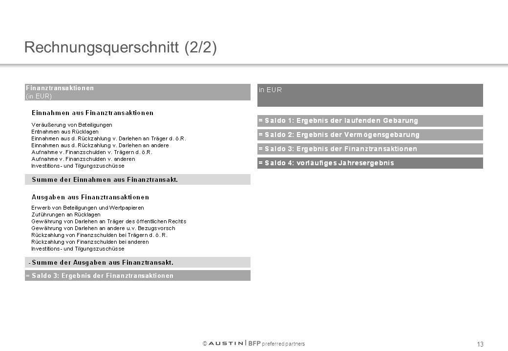 © preferred partners 13 Rechnungsquerschnitt (2/2)