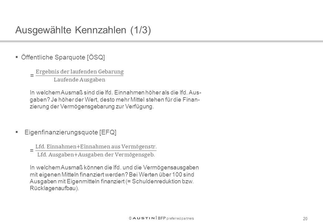 © preferred partners 20 Ausgewählte Kennzahlen (1/3)