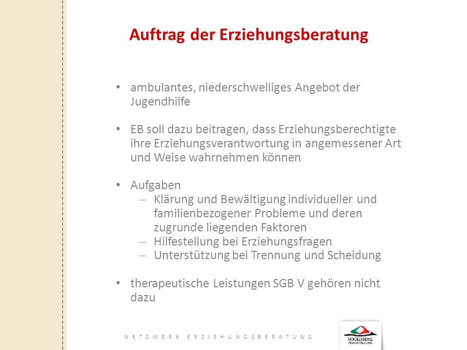 NETZWERK ERZIEHUNGSBERATUNG EB Auswertung 2015 Beratungsfälle nach Wohnort