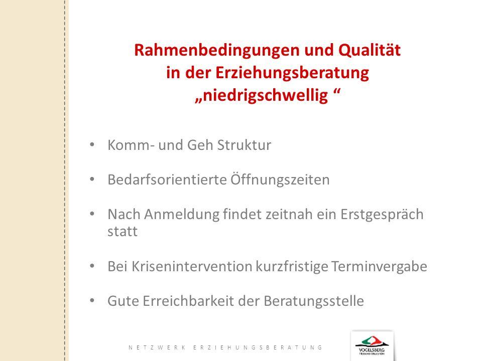 NETZWERK ERZIEHUNGSBERATUNG Rahmenbedingungen und Qualität in der Erziehungsberatung - Personal - Die Fachlichkeit ist gem.
