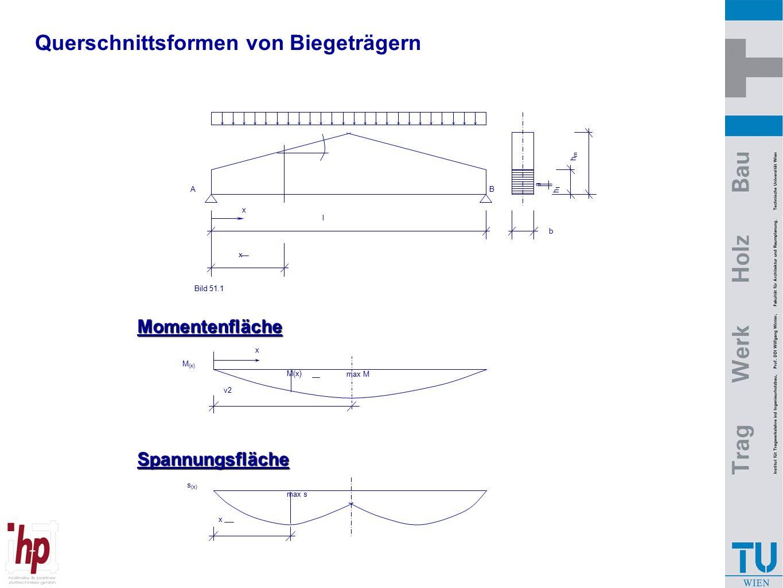 Querschnittsformen von Biegeträgern Momentenfläche Spannungsfläche b AB x l x Bild 51.1 hmhm h1h1 a M (x) max M x v2 x s (x) max s