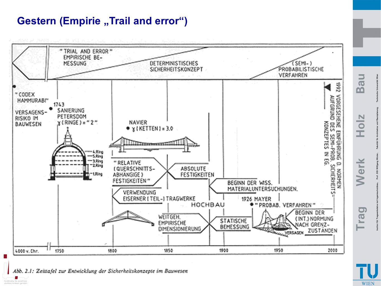 "Gestern (Empirie ""Trail and error"")"