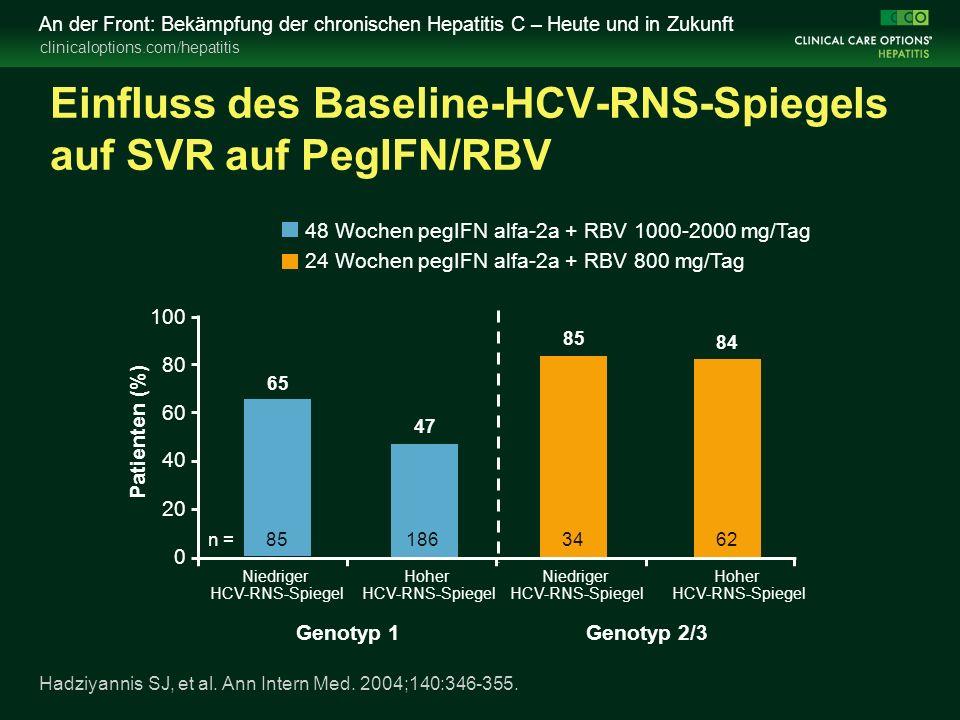 clinicaloptions.com/hepatitis An der Front: Bekämpfung der chronischen Hepatitis C – Heute und in Zukunft n = Einfluss des Baseline-HCV-RNS-Spiegels auf SVR auf PegIFN/RBV Hadziyannis SJ, et al.