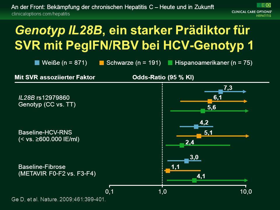clinicaloptions.com/hepatitis An der Front: Bekämpfung der chronischen Hepatitis C – Heute und in Zukunft Genotyp IL28B, ein starker Prädiktor für SVR mit PegIFN/RBV bei HCV-Genotyp 1 Ge D, et al.