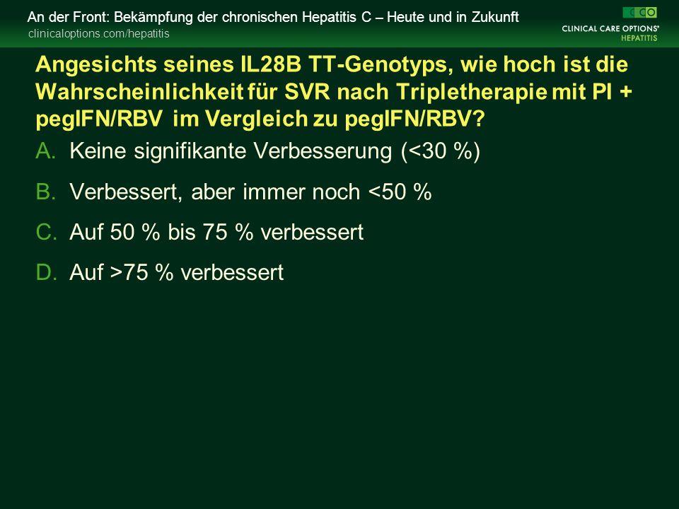 clinicaloptions.com/hepatitis An der Front: Bekämpfung der chronischen Hepatitis C – Heute und in Zukunft Angesichts seines IL28B TT-Genotyps, wie hoch ist die Wahrscheinlichkeit für SVR nach Tripletherapie mit PI + pegIFN/RBV im Vergleich zu pegIFN/RBV.