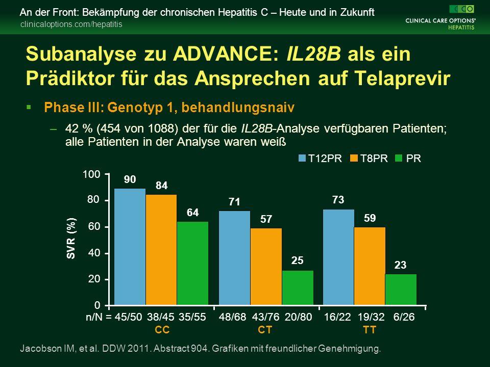 clinicaloptions.com/hepatitis An der Front: Bekämpfung der chronischen Hepatitis C – Heute und in Zukunft Subanalyse zu ADVANCE: IL28B als ein Prädiktor für das Ansprechen auf Telaprevir  Phase III: Genotyp 1, behandlungsnaiv –42 % (454 von 1088) der für die IL28B-Analyse verfügbaren Patienten; alle Patienten in der Analyse waren weiß Jacobson IM, et al.