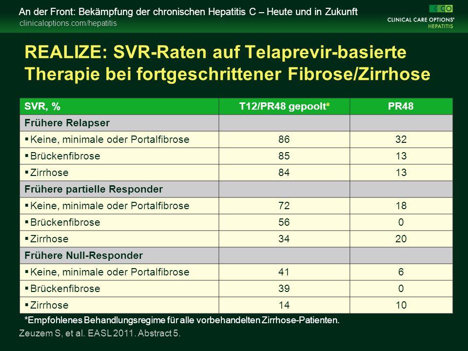 clinicaloptions.com/hepatitis An der Front: Bekämpfung der chronischen Hepatitis C – Heute und in Zukunft REALIZE: SVR-Raten auf Telaprevir-basierte Therapie bei fortgeschrittener Fibrose/Zirrhose Zeuzem S, et al.