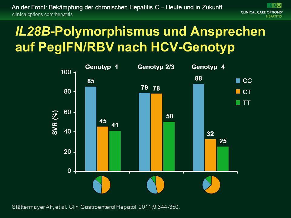 clinicaloptions.com/hepatitis An der Front: Bekämpfung der chronischen Hepatitis C – Heute und in Zukunft IL28B-Polymorphismus und Ansprechen auf PegI