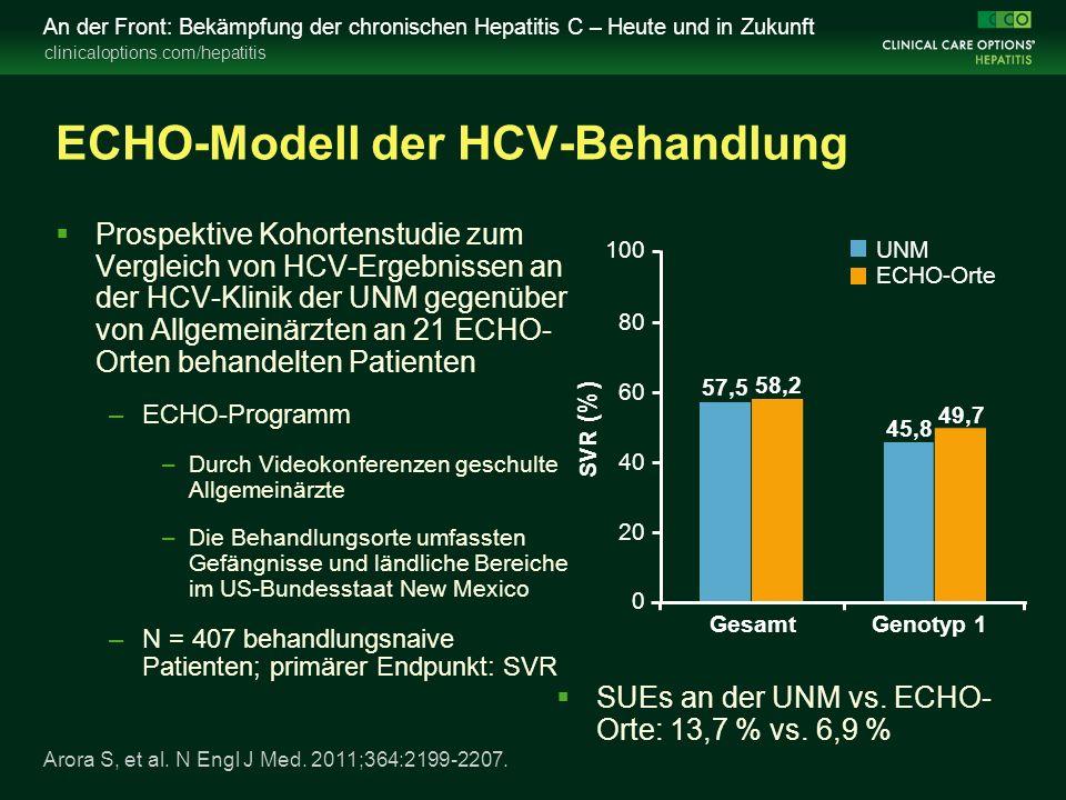 clinicaloptions.com/hepatitis An der Front: Bekämpfung der chronischen Hepatitis C – Heute und in Zukunft ECHO-Modell der HCV-Behandlung  Prospektive