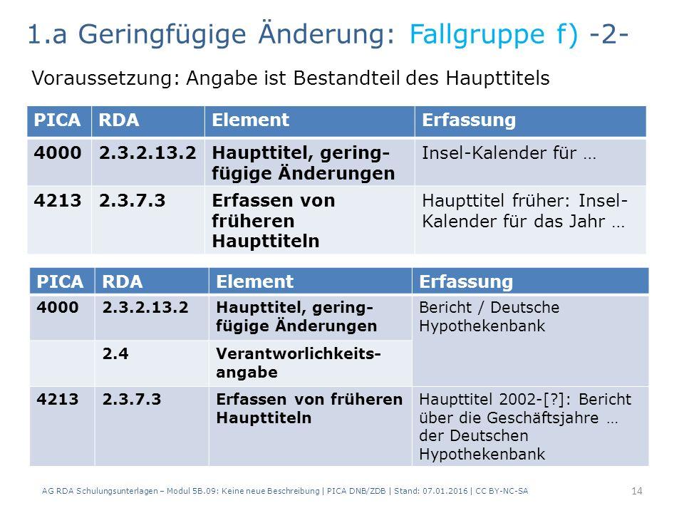 AG RDA Schulungsunterlagen – Modul 5B.09: Keine neue Beschreibung | PICA DNB/ZDB | Stand: 07.01.2016 | CC BY-NC-SA 14 PICARDAElementErfassung 40002.3.2.13.2Haupttitel, gering- fügige Änderungen Insel-Kalender für … 42132.3.7.3Erfassen von früheren Haupttiteln Haupttitel früher: Insel- Kalender für das Jahr … 1.a Geringfügige Änderung: Fallgruppe f) -2- Voraussetzung: Angabe ist Bestandteil des Haupttitels PICARDAElementErfassung 40002.3.2.13.2Haupttitel, gering- fügige Änderungen Bericht / Deutsche Hypothekenbank 2.4Verantworlichkeits- angabe 42132.3.7.3Erfassen von früheren Haupttiteln Haupttitel 2002-[ ]: Bericht über die Geschäftsjahre … der Deutschen Hypothekenbank