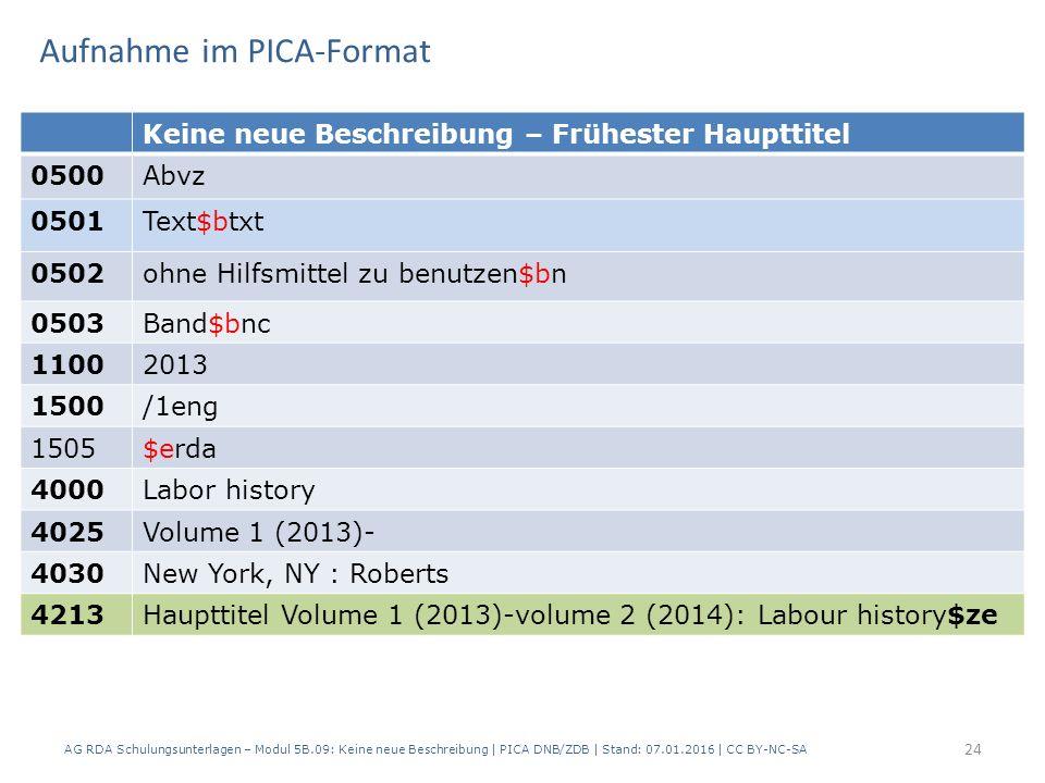 Aufnahme im PICA-Format AG RDA Schulungsunterlagen – Modul 5B.09: Keine neue Beschreibung | PICA DNB/ZDB | Stand: 07.01.2016 | CC BY-NC-SA 24 Keine ne