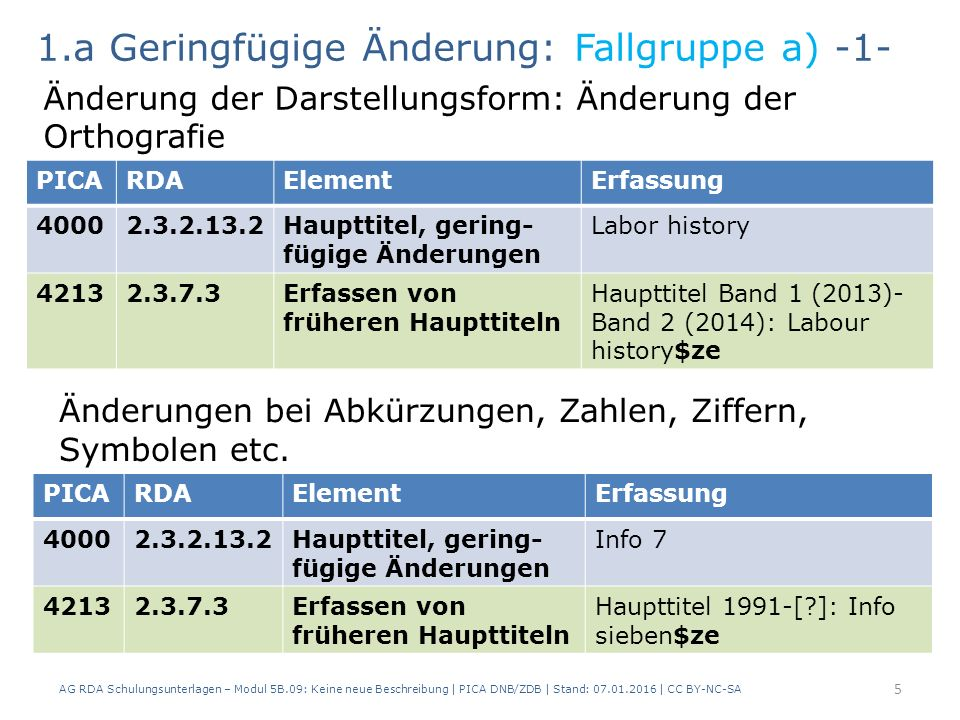 5 PICARDAElementErfassung 40002.3.2.13.2Haupttitel, gering- fügige Änderungen Labor history 42132.3.7.3Erfassen von früheren Haupttiteln Haupttitel Band 1 (2013)- Band 2 (2014): Labour history$ze 1.a Geringfügige Änderung: Fallgruppe a) -1- Änderung der Darstellungsform: Änderung der Orthografie Änderungen bei Abkürzungen, Zahlen, Ziffern, Symbolen etc.