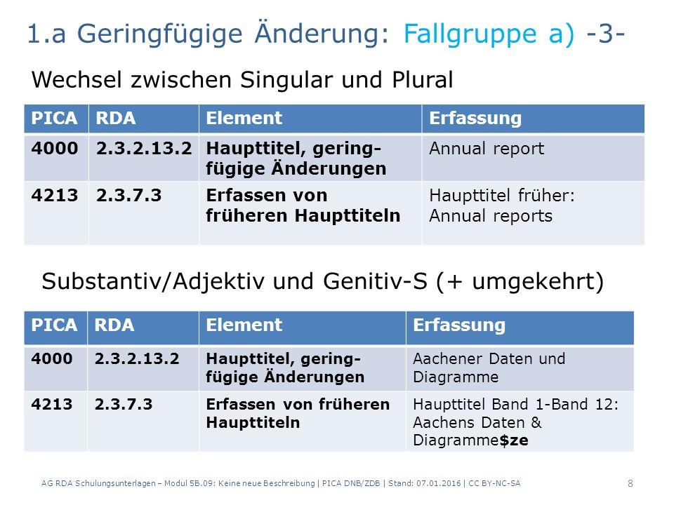 AG RDA Schulungsunterlagen – Modul 5B.09: Keine neue Beschreibung | PICA DNB/ZDB | Stand: 07.01.2016 | CC BY-NC-SA 8 PICARDAElementErfassung 40002.3.2.13.2Haupttitel, gering- fügige Änderungen Annual report 42132.3.7.3Erfassen von früheren Haupttiteln Haupttitel früher: Annual reports 1.a Geringfügige Änderung: Fallgruppe a) -3- Wechsel zwischen Singular und Plural Substantiv/Adjektiv und Genitiv-S (+ umgekehrt) PICARDAElementErfassung 40002.3.2.13.2Haupttitel, gering- fügige Änderungen Aachener Daten und Diagramme 42132.3.7.3Erfassen von früheren Haupttiteln Haupttitel Band 1-Band 12: Aachens Daten & Diagramme$ze