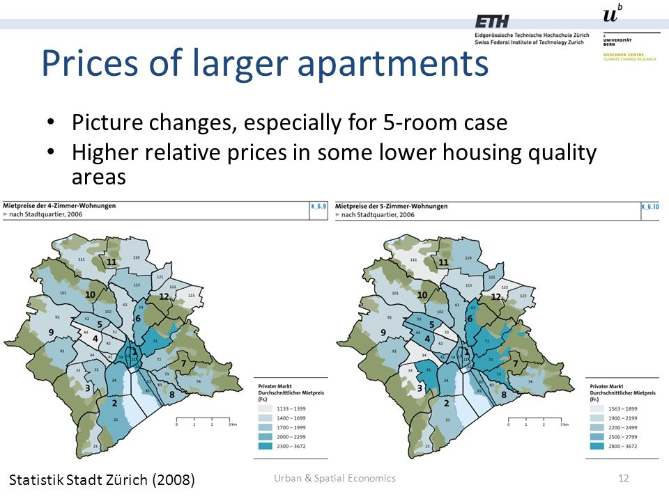 Prices of larger apartments Urban & Spatial Economics12 Statistik Stadt Zürich (2008) Picture changes, especially for 5-room case Higher relative prices in some lower housing quality areas