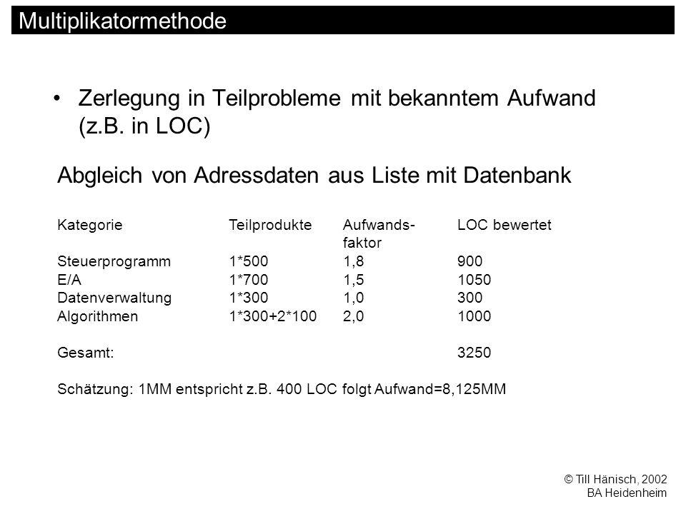 © Till Hänisch, 2002 BA Heidenheim Prozentsatzmethode Aufteilung der Entwicklung in Phasen, Ausführung (oder Abschätzung) der ersten Phase, dann Extrapolation mit Erfahrungswerten Neues Projekt erfordert 5 MM für Definition Gesamtaufwand = 5 MM /18 *100 = 28 MM