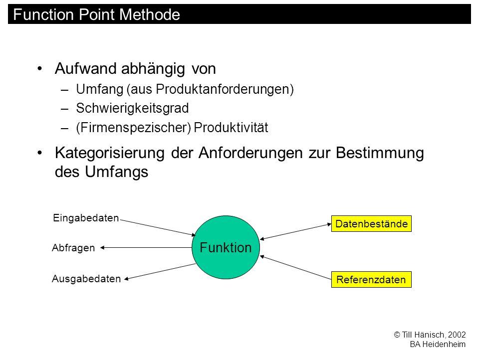 © Till Hänisch, 2002 BA Heidenheim Function Point Methode Aufwand abhängig von –Umfang (aus Produktanforderungen) –Schwierigkeitsgrad –(Firmenspezischer) Produktivität Kategorisierung der Anforderungen zur Bestimmung des Umfangs Funktion Eingabedaten Abfragen Ausgabedaten Datenbestände Referenzdaten