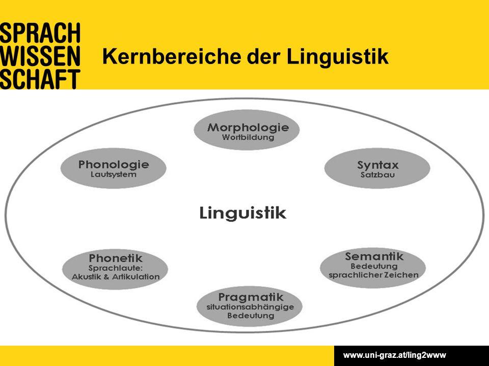www.uni-graz.at/ling2www Kernbereiche der Linguistik