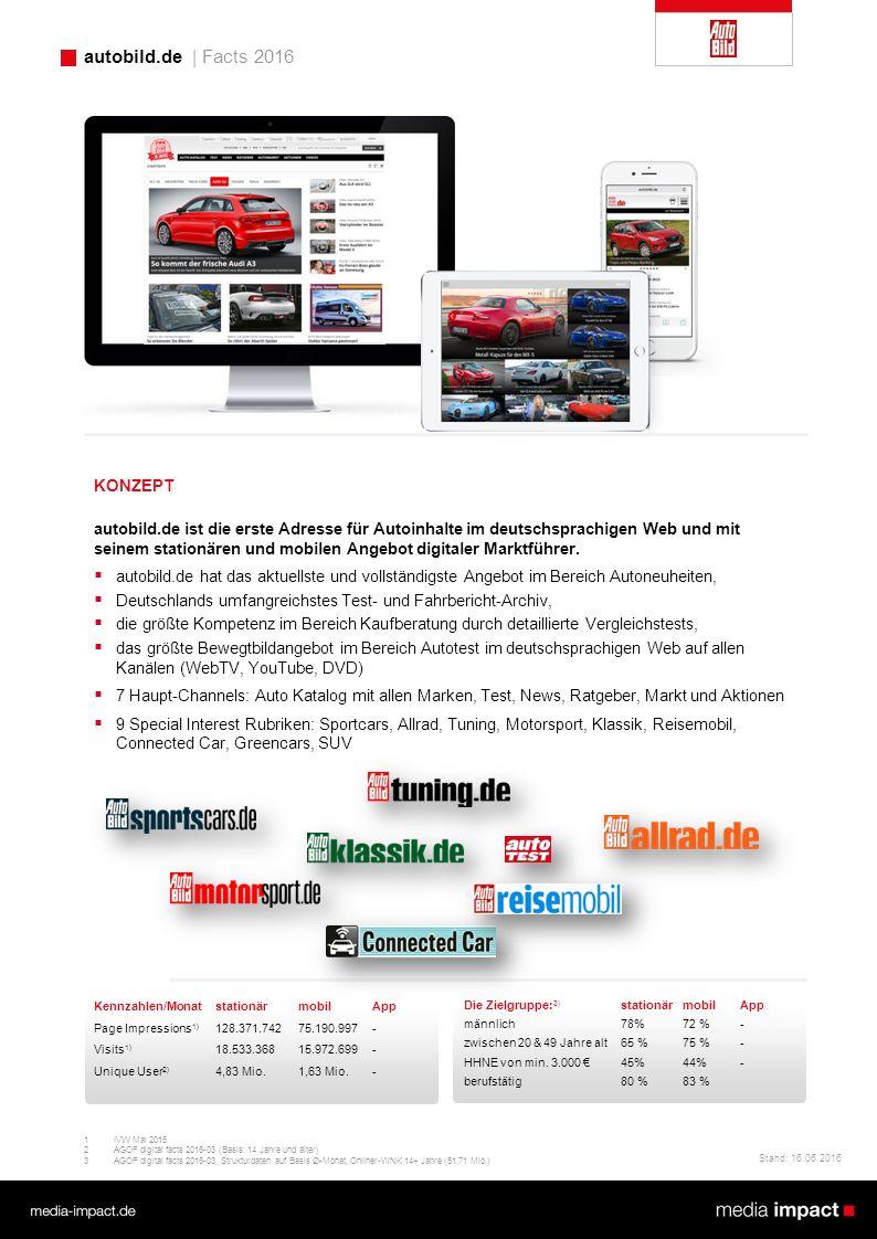 REICHWEITENPAKETE* ROS Garantierten Ad Impressions500.000 AIs1 Mio.