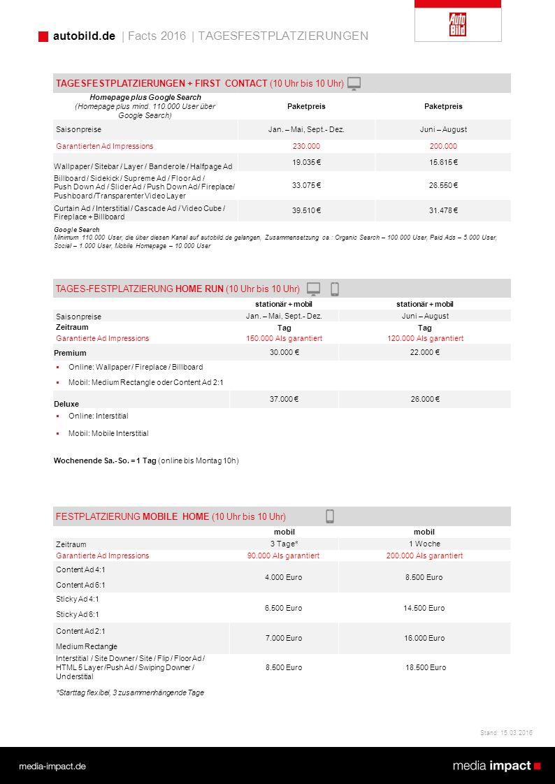 ADVERTORIALS stationär AIs gesamtTKPPaketpreis Paket S(Laufzeit 4 Wochen) 11% Rabatt20.000 €  Umfang 1 Seite  Homepage-Teaser  MenuAd 2.000.000 250.000 10 € Paket M(Laufzeit 4 Wochen)14% Rabatt30.000 €  Umfang 1 Seite  Homepage-Teaser  MenuAd 3.000.000 500.000 10 € Paket L(Laufzeit 4 Wochen)20% Rabatt40.000 €  Umfang 1 Seite  Homepage-Teaser  MenuAd 4.000.000 1.000.000 10 € autobild.de | Facts 2016 | ADVERTORIALS ADVERTORIALS stationär + mobil AIs gesamtTKPPaketpreis Paket S(Laufzeit 4 Wochen) 33% Rabatt25.000 €  Umfang 1 Seite  Homepage-Teaser (stationär)  MenuAd (stationär)  Bild-Text-Teaser auf Homepage (mobil)  Content Ad 4:1 in RoS (mobil) 2.000.000 250.000 10 € 40 € Paket M(Laufzeit 4 Wochen)59% Rabatt41.000 €  Umfang 1 Seite  Homepage-Teaser (stationär)  MenuAd (stationär)  Bild-Text-Teaser auf Homepage (mobil)  Content Ad 4:1 in RoS (mobil)  Mobile Medium Rectangle in RoS (mobil) 3.000.000 500.000 10 € 40 € 75 € Paket L(Laufzeit 4 Wochen)66% Rabatt58.000 €  Umfang 1 Seite  Homepage-Teaser (stationär)  MenuAd (stationär)  Bild-Text-Teaser auf Homepage (mobil)  Content Ad 4:1 in RoS (mobil)  Mobile Medium Rectangle in RoS (mobil) 4.000.000 1.000.000 10 € 40 € 75 € ADVERTORIALS mobil Advertorials inkl.