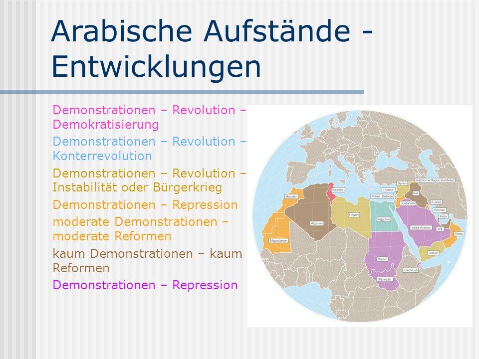 Arabische Aufstände - Entwicklungen Demonstrationen – Revolution – Demokratisierung Demonstrationen – Revolution – Konterrevolution Demonstrationen – Revolution – Instabilität oder Bürgerkrieg Demonstrationen – Repression moderate Demonstrationen – moderate Reformen kaum Demonstrationen – kaum Reformen Demonstrationen – Repression