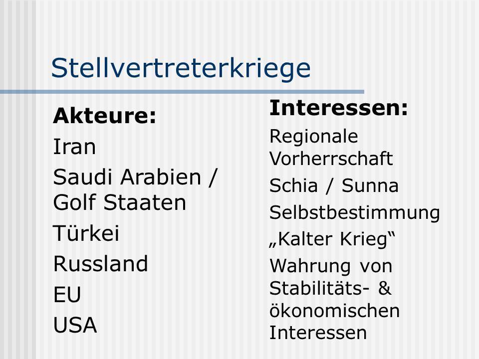 """Stellvertreterkriege Akteure: Iran Saudi Arabien / Golf Staaten Türkei Russland EU USA Interessen: Regionale Vorherrschaft Schia / Sunna Selbstbestimmung """"Kalter Krieg Wahrung von Stabilitäts- & ökonomischen Interessen"""