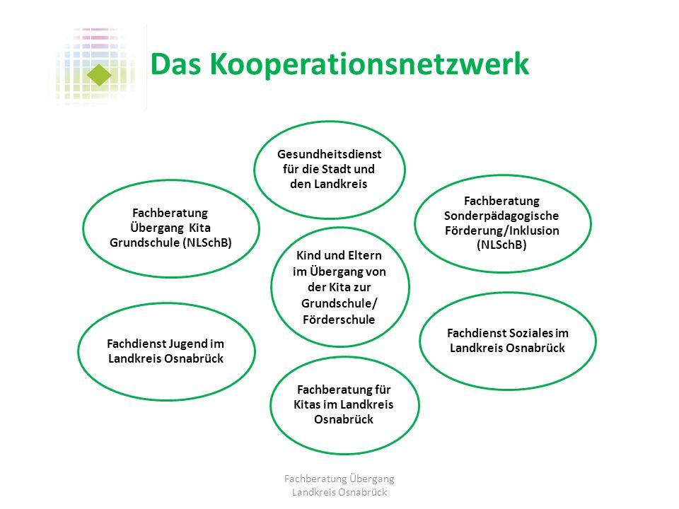 Das Kooperationsnetzwerk Fachberatung Übergang Landkreis Osnabrück Kind und Eltern im Übergang von der Kita zur Grundschule/ Förderschule Gesundheitsd