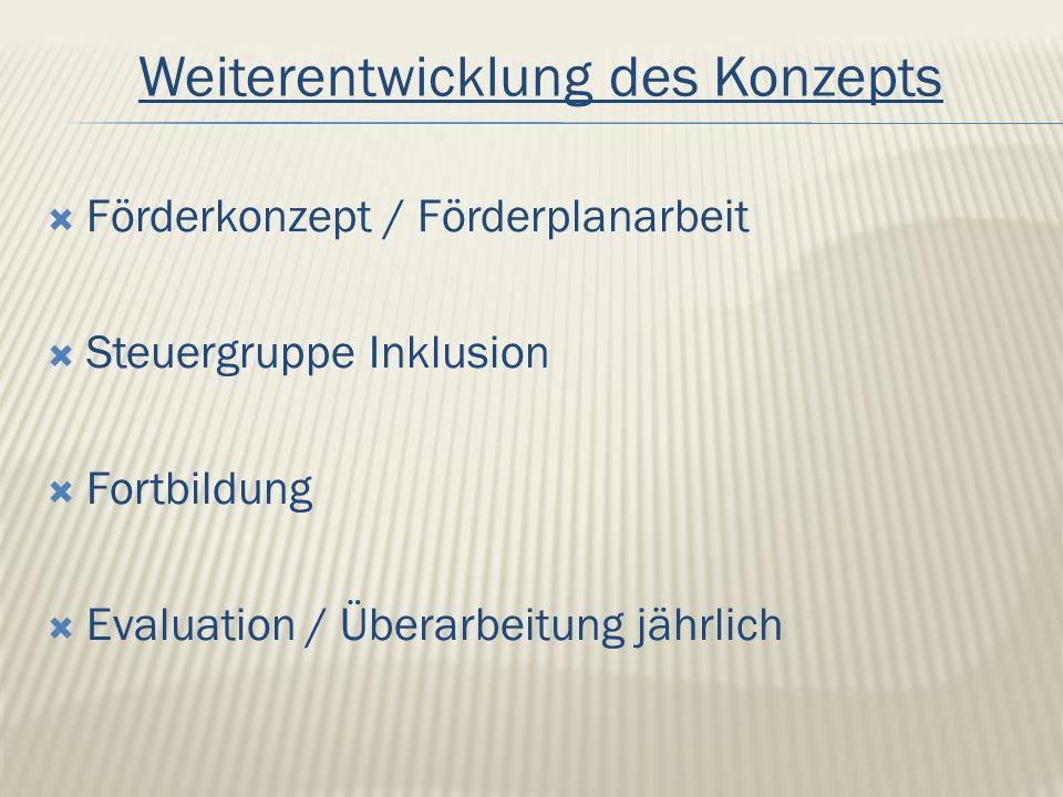 Weiterentwicklung des Konzepts  Förderkonzept / Förderplanarbeit  Steuergruppe Inklusion  Fortbildung  Evaluation / Überarbeitung jährlich