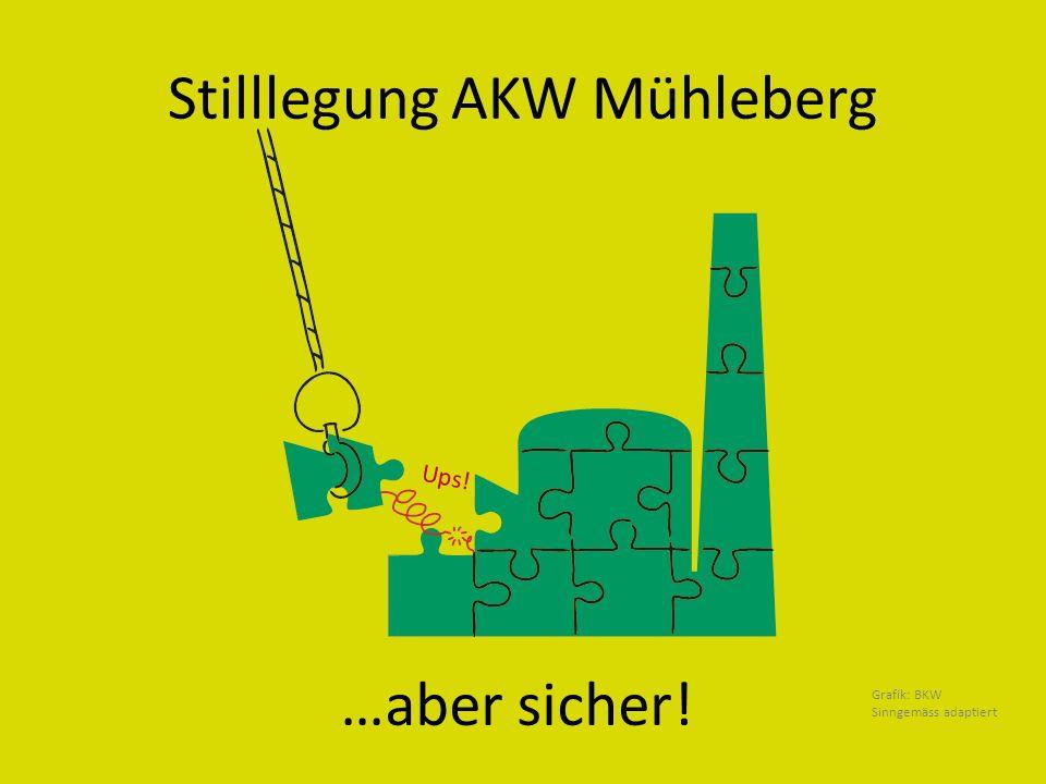 Stilllegung AKW Mühleberg …aber sicher! Grafik: BKW Sinngemäss adaptiert Ups!