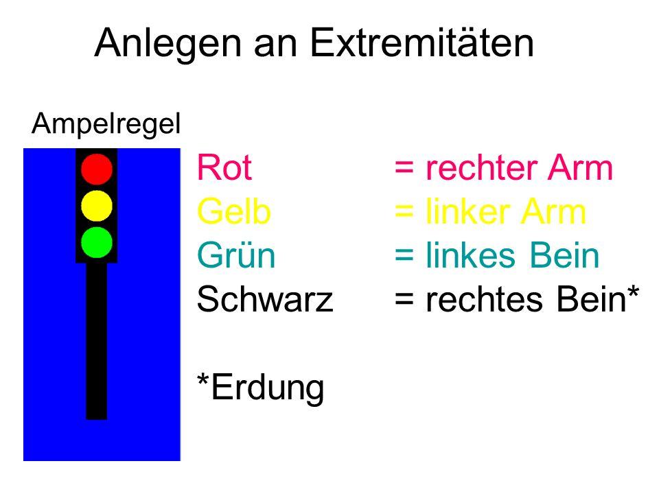 Anlegen an Extremitäten Ampelregel Rot = rechter Arm Gelb= linker Arm Grün= linkes Bein Schwarz= rechtes Bein* *Erdung