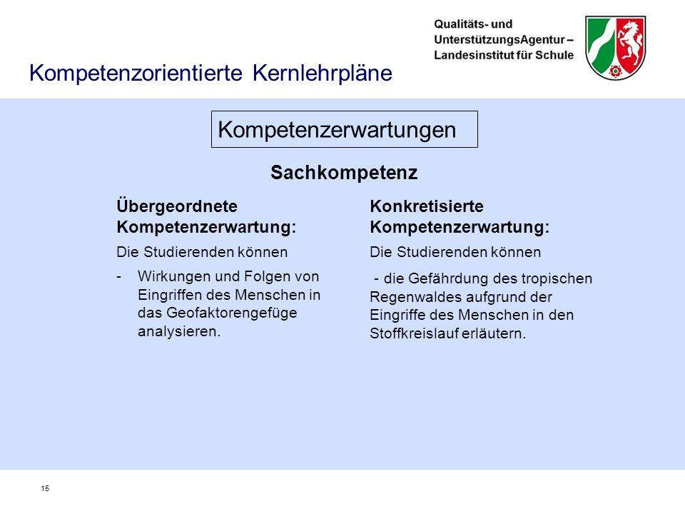 Sachkompetenz Kompetenzorientierte Kernlehrpläne Kompetenzerwartungen Übergeordnete Kompetenzerwartung: Die Studierenden können -Wirkungen und Folgen von Eingriffen des Menschen in das Geofaktorengefüge analysieren.