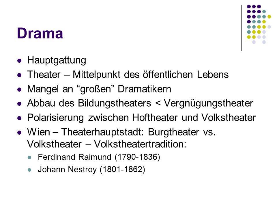 """Drama Hauptgattung Theater – Mittelpunkt des öffentlichen Lebens Mangel an """"großen"""" Dramatikern Abbau des Bildungstheaters < Vergnügungstheater Polari"""