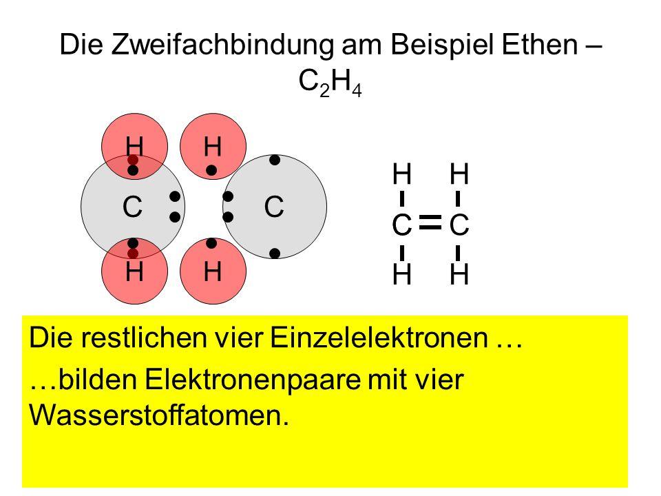 Die Zweifachbindung am Beispiel Ethen – C 2 H 4 C Von den 4 Außenelektronenen jeden Kohlenstoffatoms …………………..