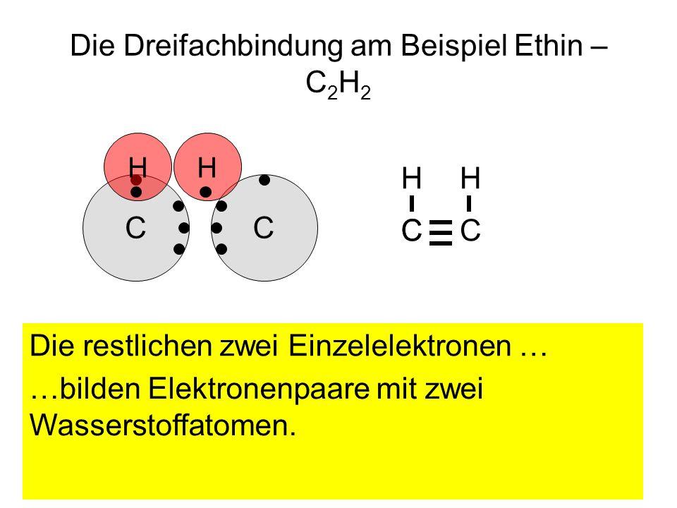 Die Dreifachbindung am Beispiel Ethin – C 2 H 2 CC Von den 4 Außenelektronenen jeden Kohlenstoffatoms …………………..