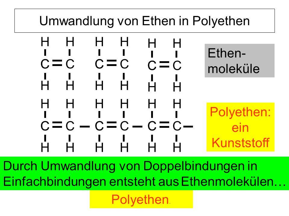 Umwandlung von Ethen in Polyethen CC H C HH H CC H C HH H CC H C HH H Durch Umwandlung von Doppelbindungen in Einfachbindungen entsteht aus Ethenmolekülen… CC H C HH H CC H C HH H CC H C HH H Polyethen.
