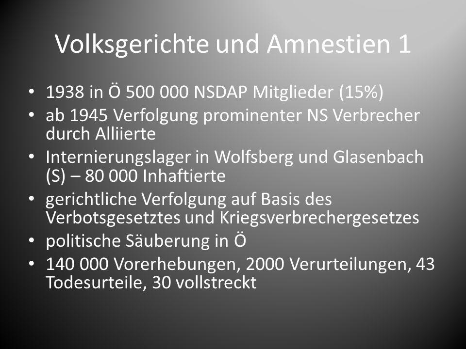 Volksgerichte und Amnestien 1 1938 in Ö 500 000 NSDAP Mitglieder (15%) ab 1945 Verfolgung prominenter NS Verbrecher durch Alliierte Internierungslager in Wolfsberg und Glasenbach (S) – 80 000 Inhaftierte gerichtliche Verfolgung auf Basis des Verbotsgesetztes und Kriegsverbrechergesetzes politische Säuberung in Ö 140 000 Vorerhebungen, 2000 Verurteilungen, 43 Todesurteile, 30 vollstreckt