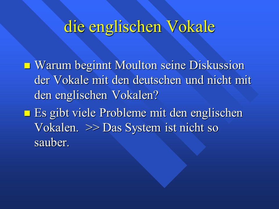 unbetonte Vokale in der informellen Rede [\] = Schwa [\] = Schwa Alle Vokale im Englischen werden in unbetonter Stelle auf [\] / [ˆ] reduziert.