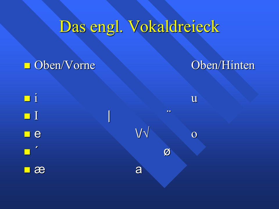 Schluß der Phonemik der englischen Vokale