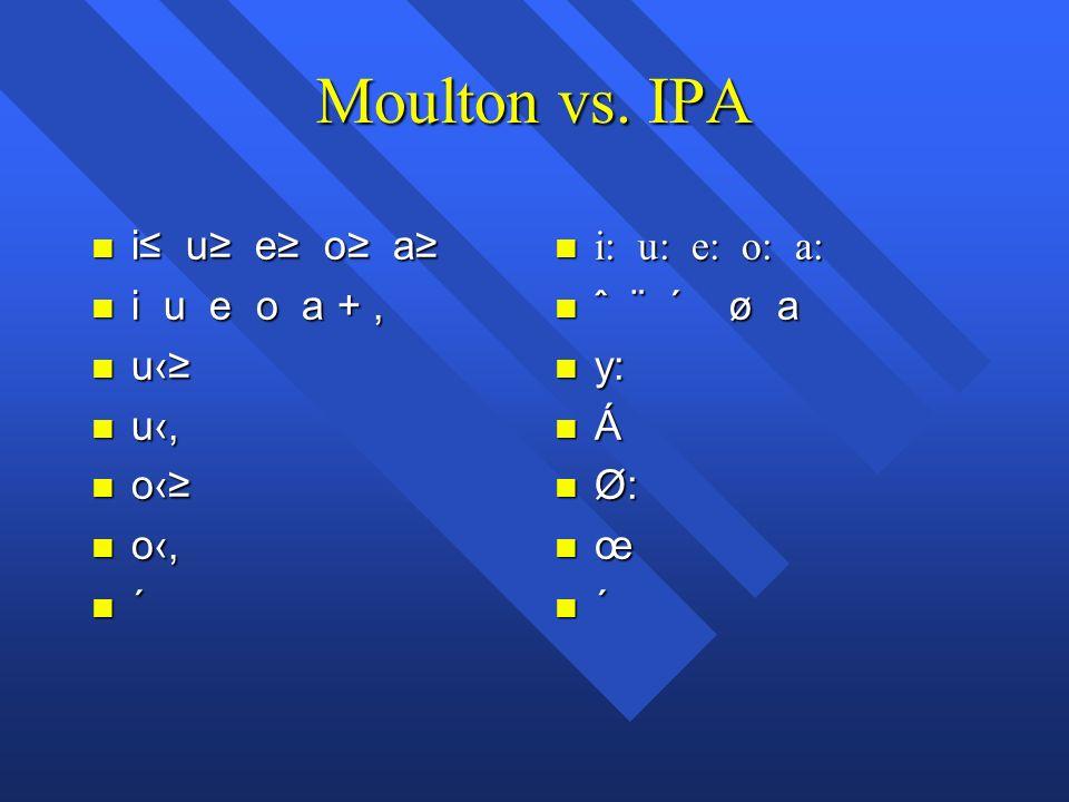 Moulton vs.