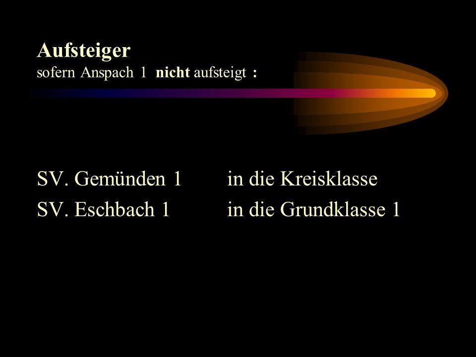 Aufsteiger sofern Anspach 1 nicht aufsteigt : SV.Gemünden 1in die Kreisklasse SV.