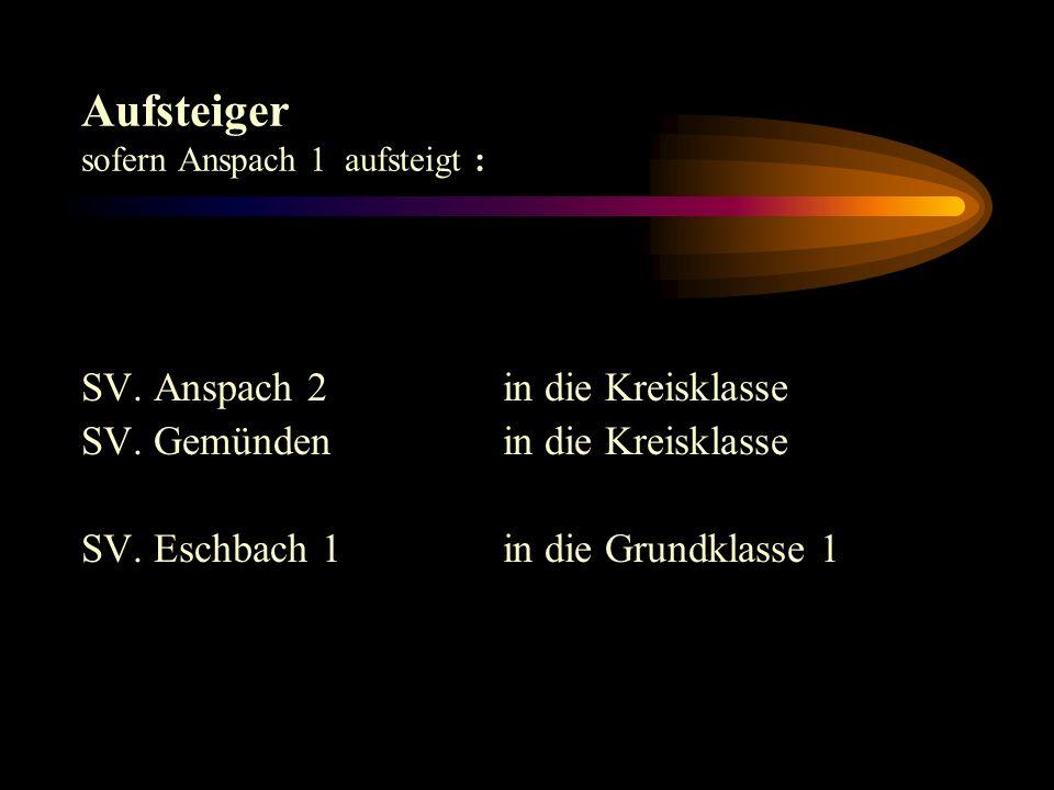 Aufsteiger sofern Anspach 1 nicht aufsteigt : SV. Gemünden 1in die Kreisklasse SV.