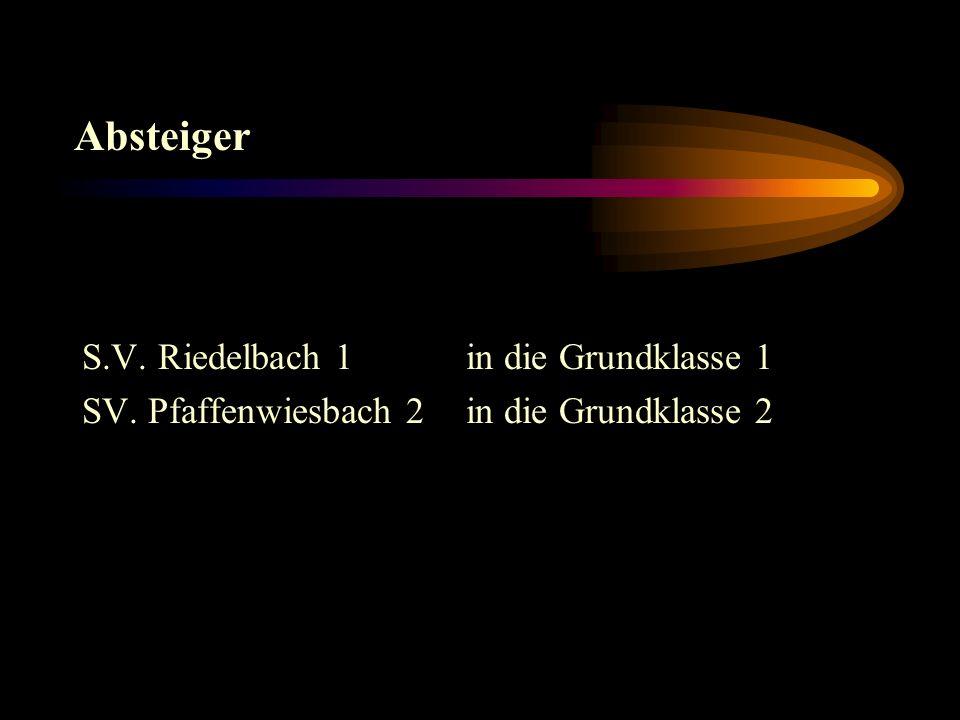 Absteiger S.V. Riedelbach 1in die Grundklasse 1 SV. Pfaffenwiesbach 2 in die Grundklasse 2