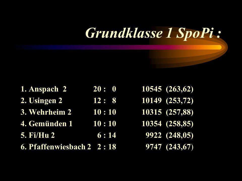 Grundklasse 1 SpoPi : 1.Anspach 220 : 010545(263,62) 2.