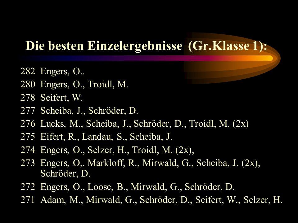 Die besten Einzelergebnisse (Gr.Klasse 1): 282 Engers, O..
